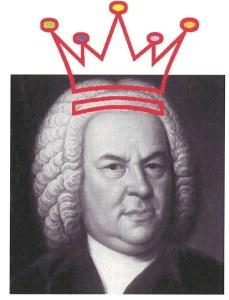 Bachs fødselsdag